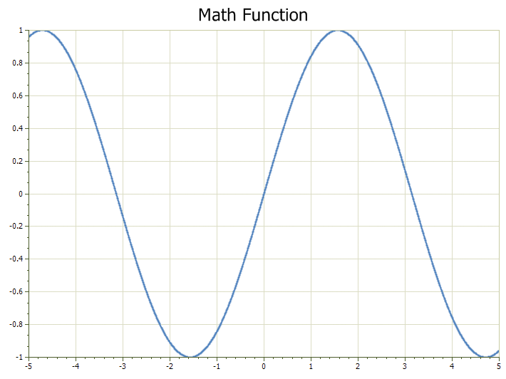 Virtual Points